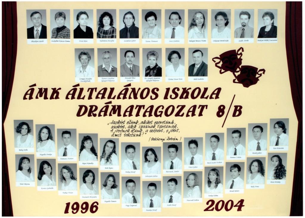 2004. - 8.b