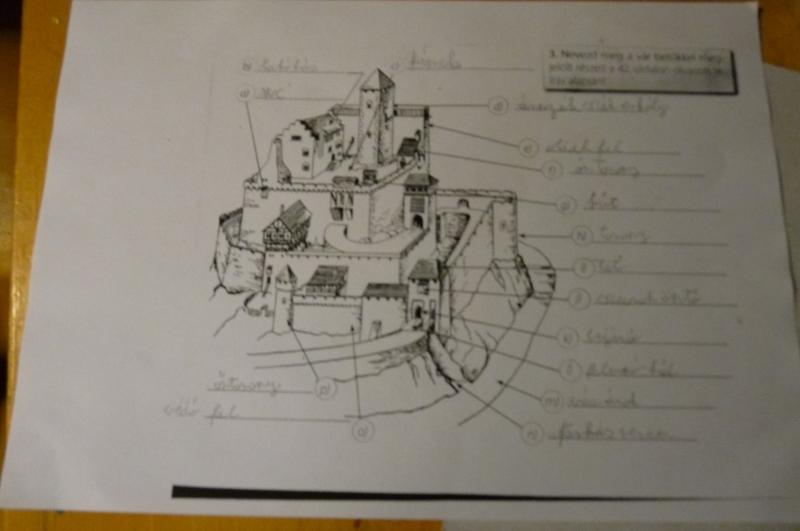 A vár részei (800x531)